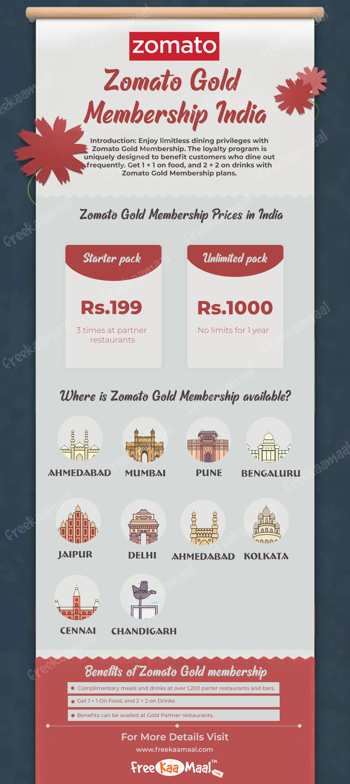 Zomato Gold Membership India: Prices, Benefits and Exclusive Promo Codes
