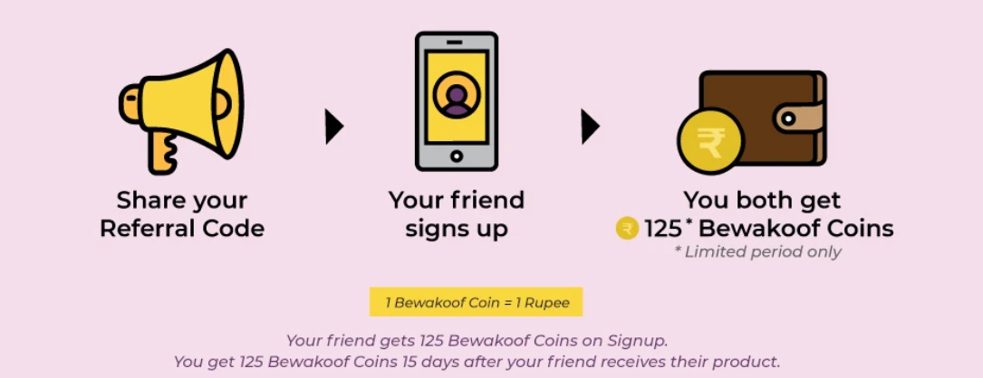 bewakoof-referral-offer