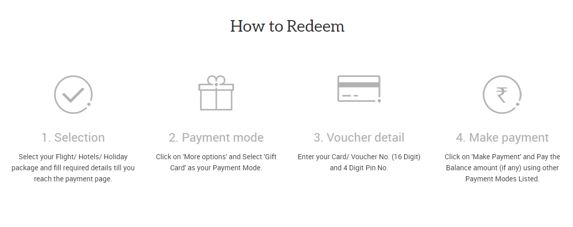 how-to-redeem-makemytrip-card