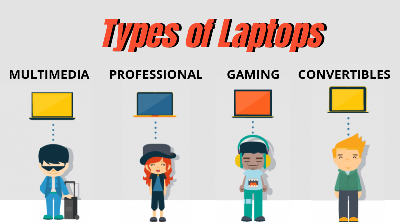 types-of-laptops
