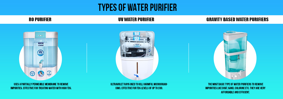 types-of-water-purifier