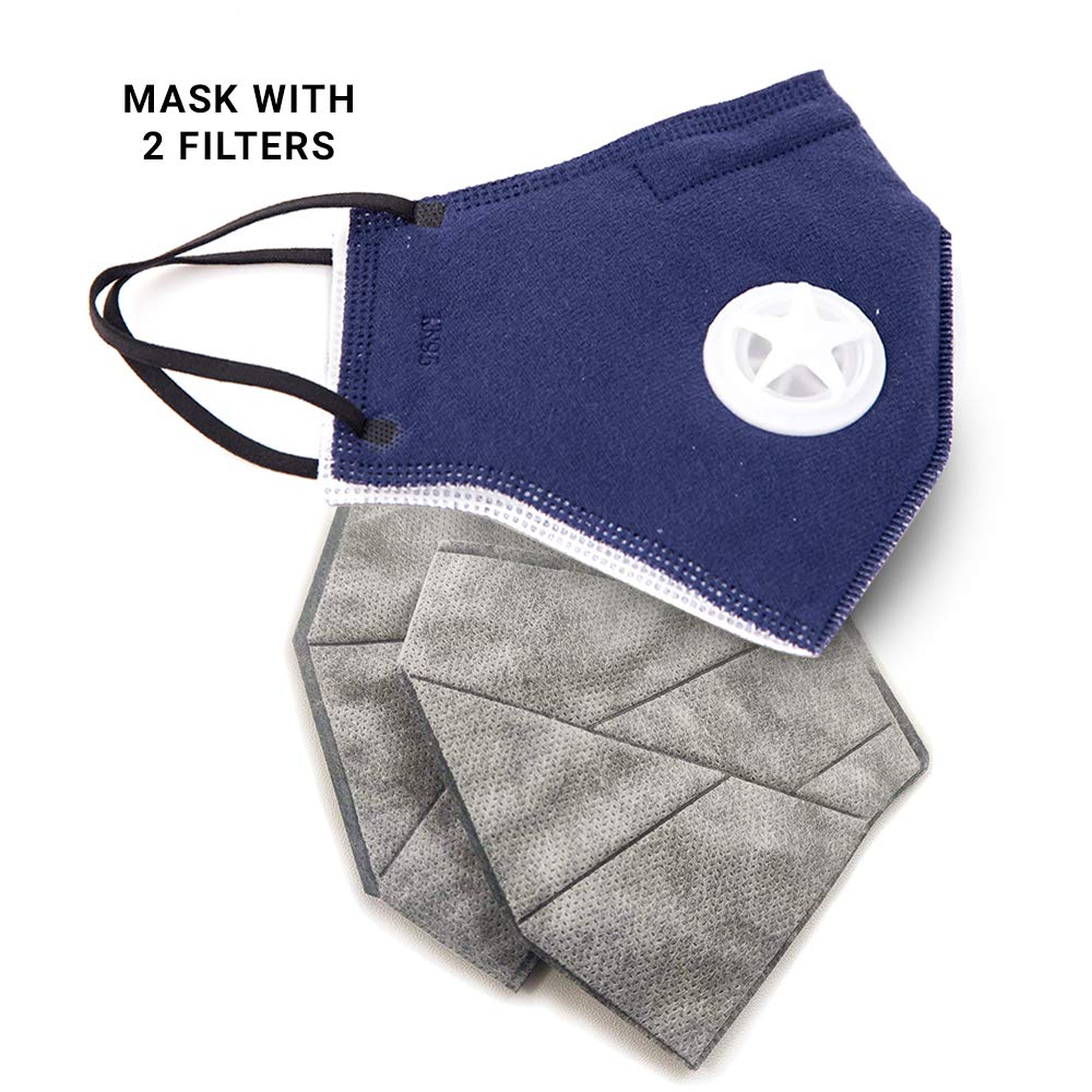 Best Pollution Masks in India
