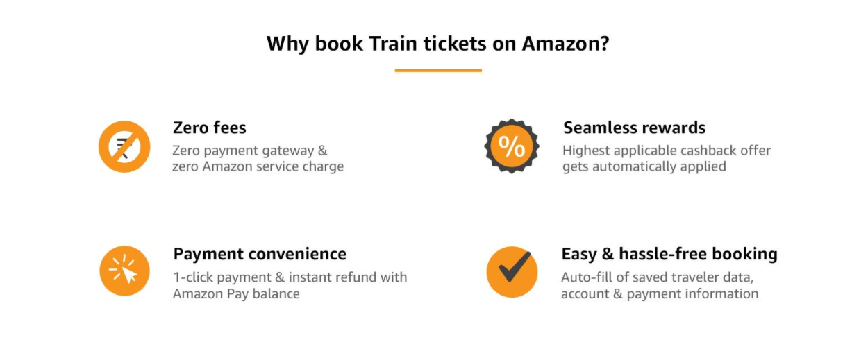amazon irctc cashback offer
