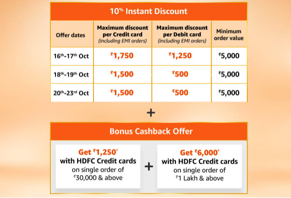 additional offer