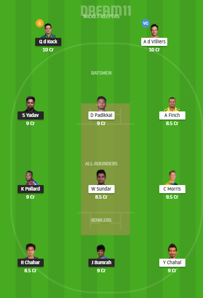 RCB vs Mi Dream11 Prediction For Today