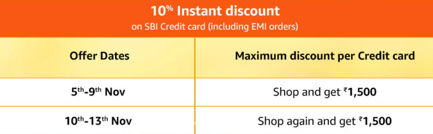 Additional Offers of Amazon Sale