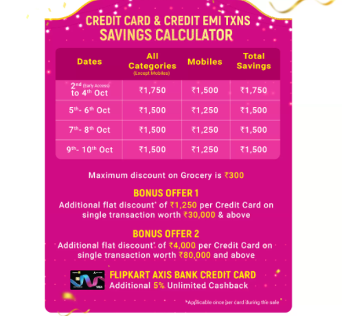 bbd bank offers